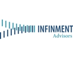 Logo INFINMENT GmbH