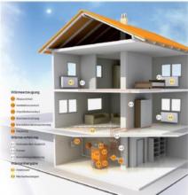 Ökopoint  EnergieKonzepte