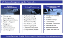 MP-BusinessManagement GmbH