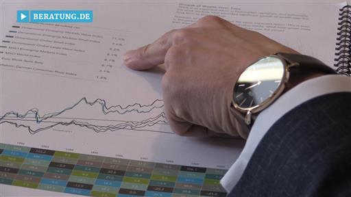 Videovorschau Honorarfinanz AG Leipzig
