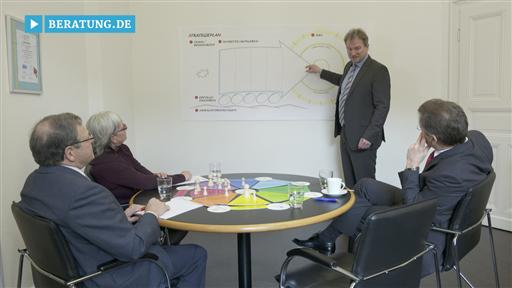 Filmreportage zu Dr. Büser Management Akademie