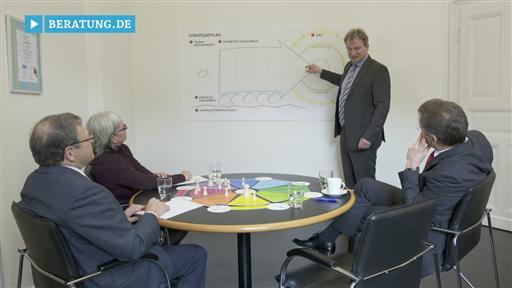 Videovorschau Dr. Büser Management Akademie